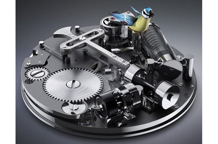 Классификация часов по типу механизма